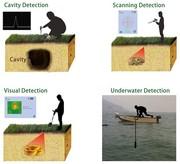 Многофункциональный  поисковый комплект для  исследований в грунтах и водоёмах.